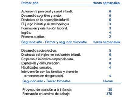 horario_fp_infantil_5