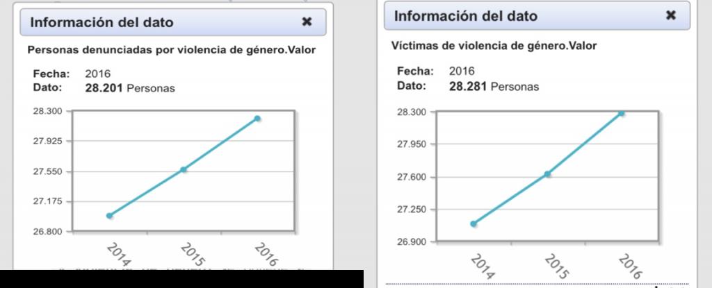 graficos_trabasse